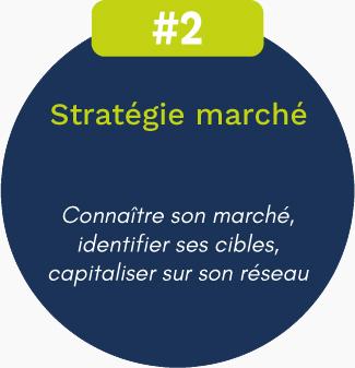 Stratégie marché