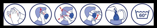 consigne masque
