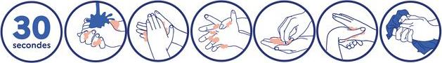 bandeau lavage de mains